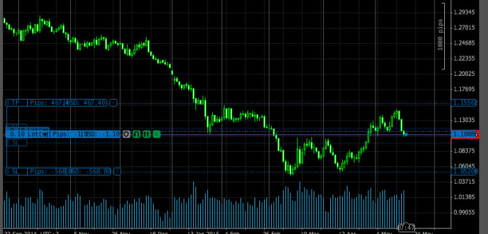 forex eur usd