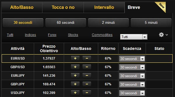 Strategie forex vincenti